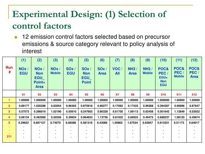 Experimental Design: (1) Selection of control factors