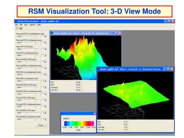 RSM Visualization Tool: 3-D View Mode