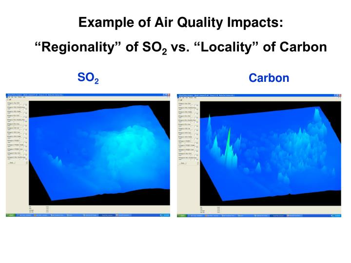 Example of Air Quality Impacts: