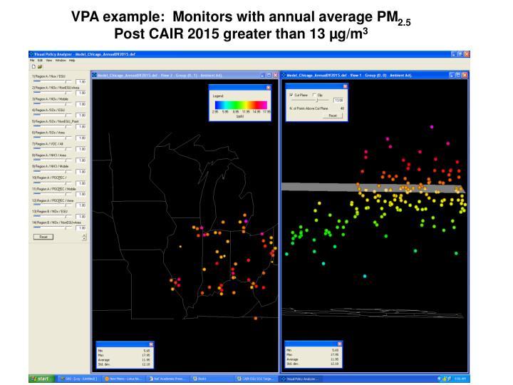 VPA example:  M