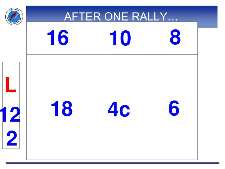 AFTER ONE RALLY…
