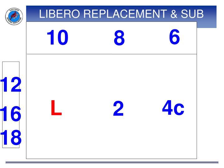 LIBERO REPLACEMENT & SUB