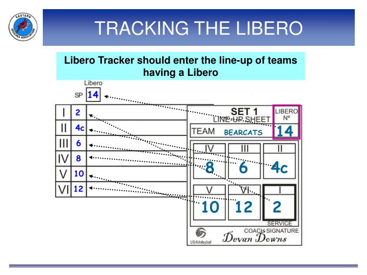 TRACKING THE LIBERO