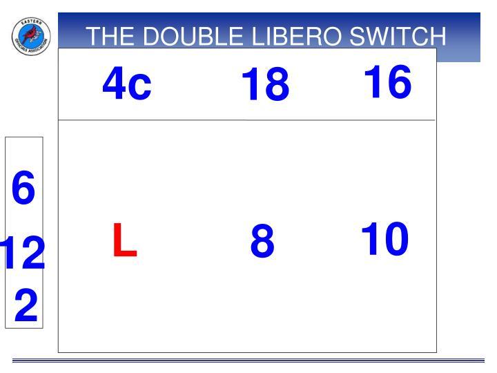 THE DOUBLE LIBERO SWITCH