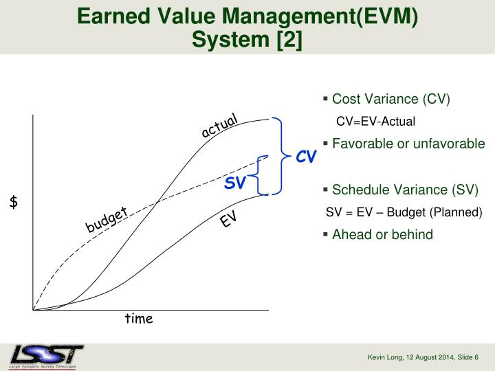 Earned Value Management(EVM)