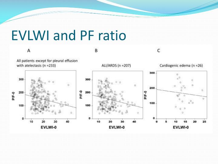 EVLWI and PF ratio