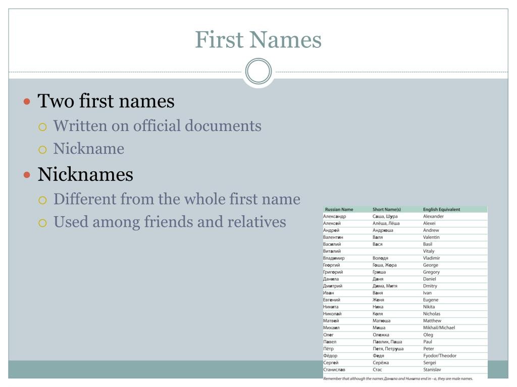 PPT - Names in Russian Culture PowerPoint Presentation - ID