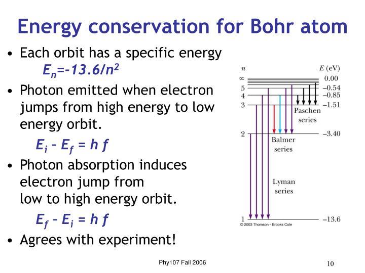 Energy conservation for Bohr atom