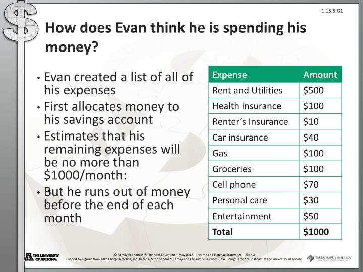 income and expenses statement
