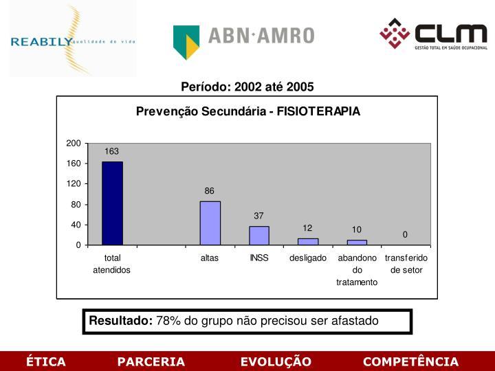 Período: 2002 até 2005