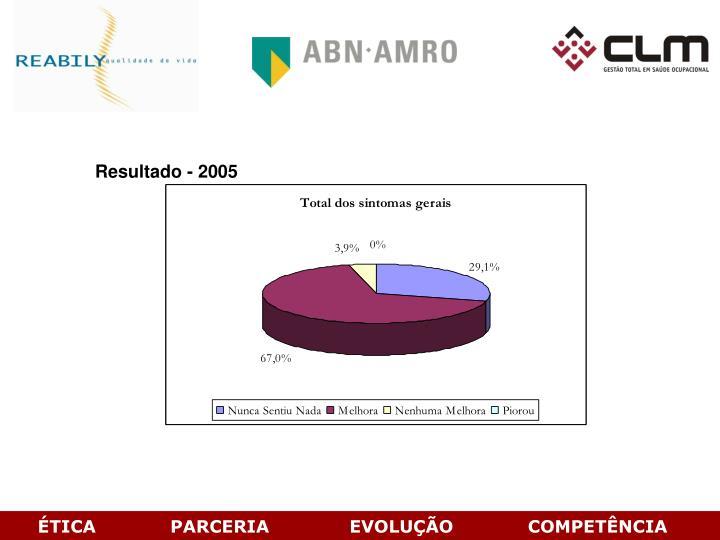 Resultado - 2005