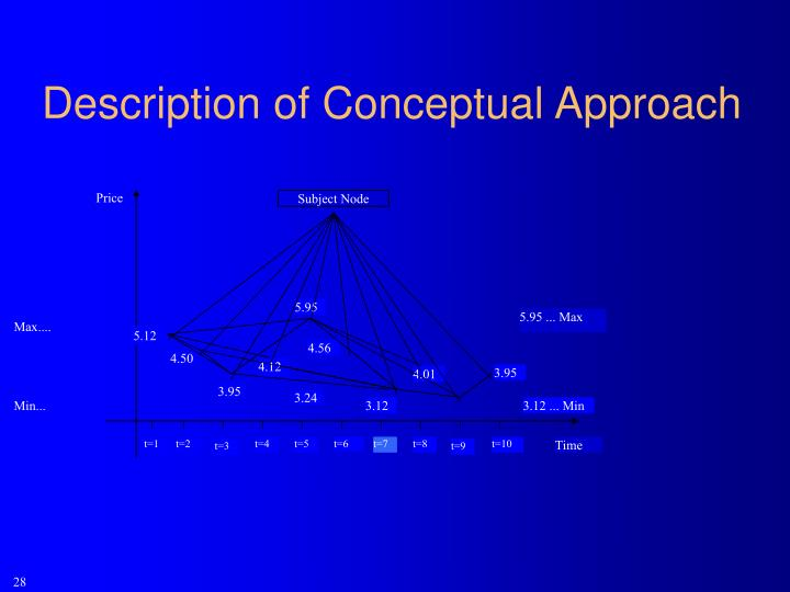 Description of Conceptual Approach