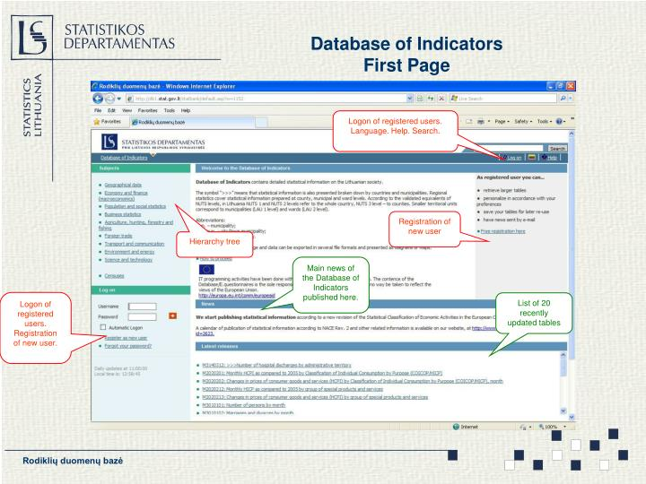 Database of indicators first page