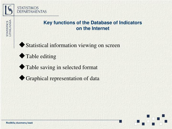 Key functions of the database of indicators on the internet