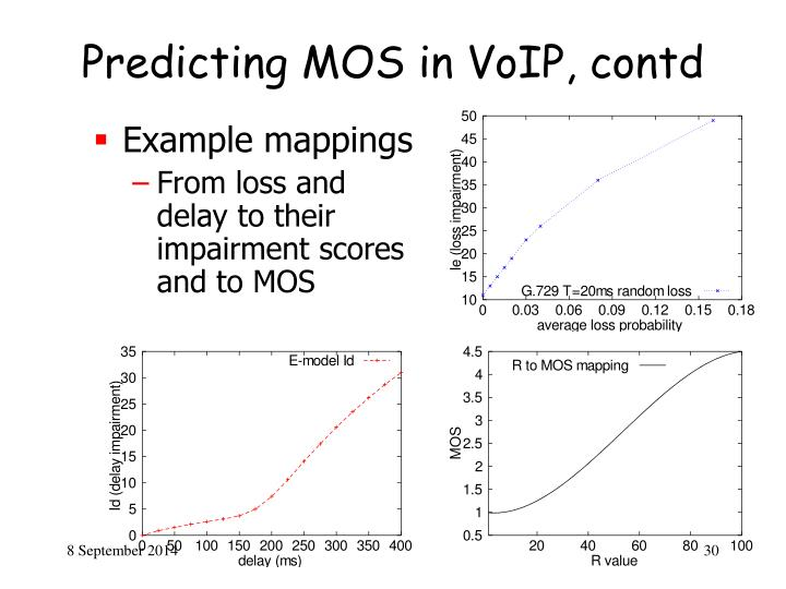 Predicting MOS in VoIP, contd