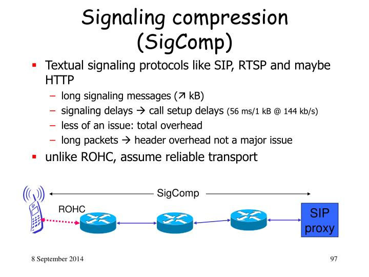 Signaling compression (SigComp)