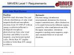 maven level 1 requirements