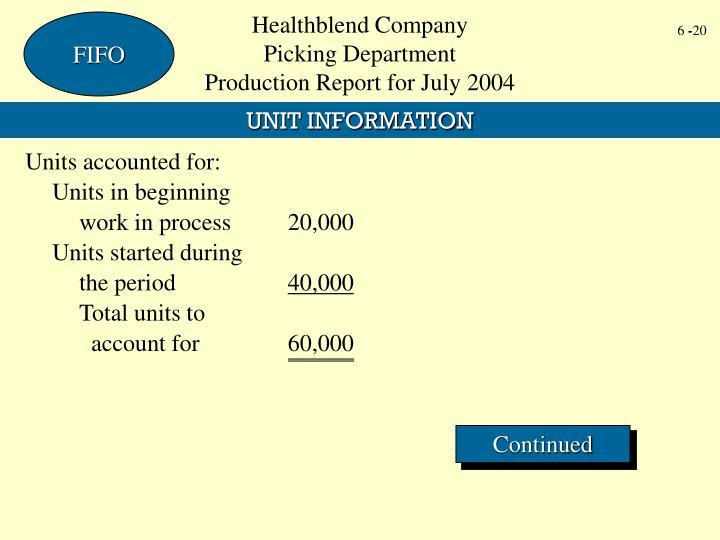 Healthblend Company