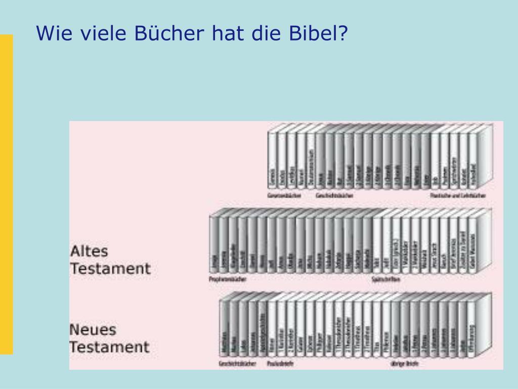 Bibel Wie Viele Bücher