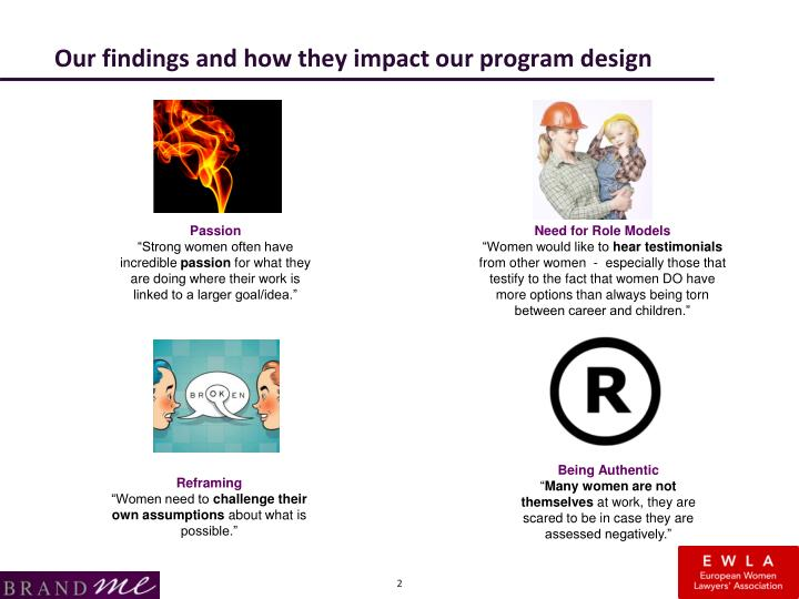 Our findings and how they impact our program design1