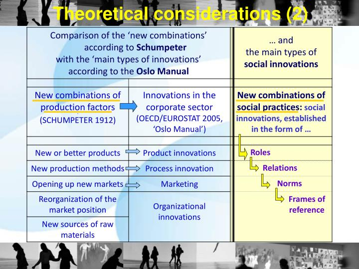 Theoretical considerations (2)