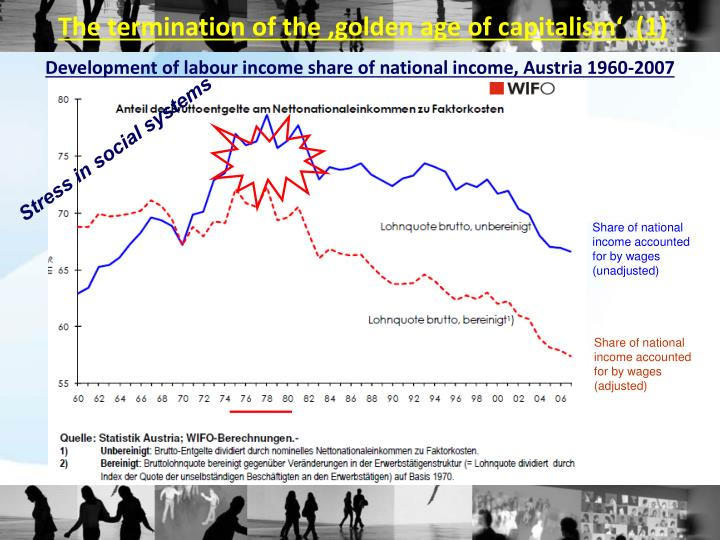 The termination of the 'golden age of capitalism'  (1)