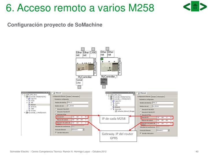 6. Acceso remoto a varios M258