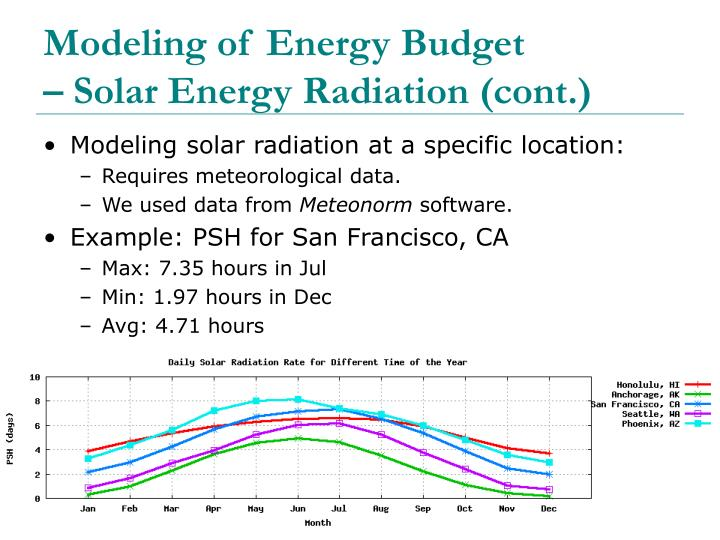 Modeling of Energy Budget