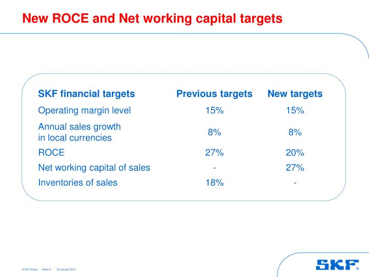 New ROCE and Net working capital targets