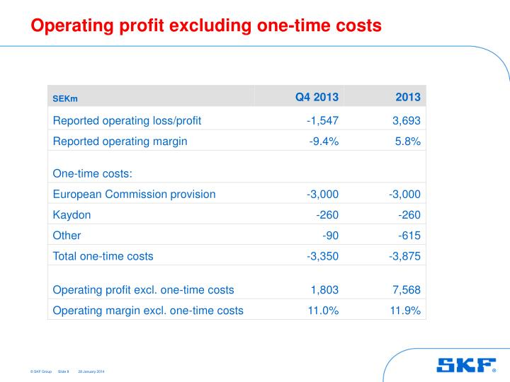 Operating profit excluding one-time costs