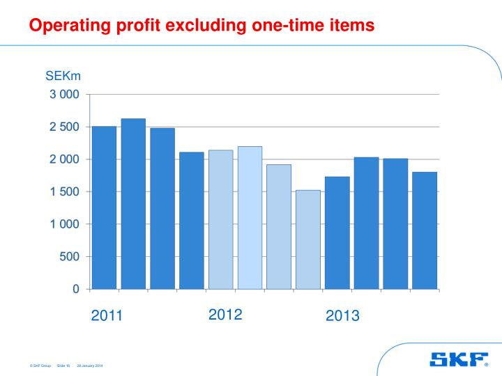 Operating profit excluding one-time items