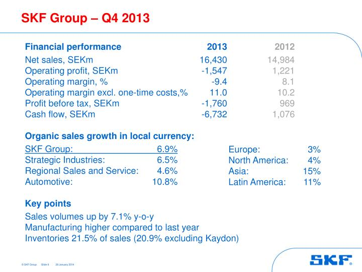 SKF Group – Q4 2013