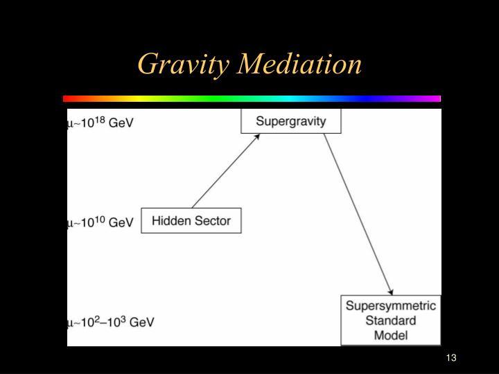 Gravity Mediation