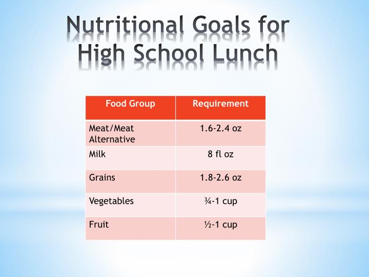 Nutritional goals for high s chool lunch