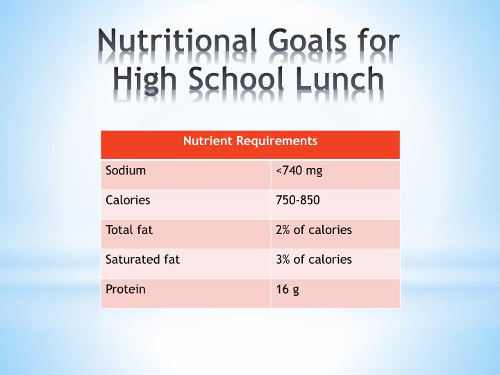 Nutritional Goals for High School Lunch
