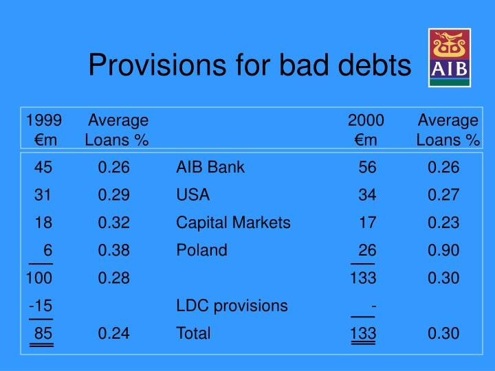 Provisions for bad debts
