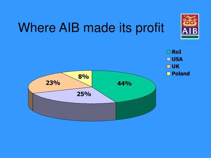Where AIB made its profit