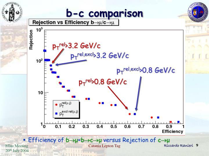 b-c comparison