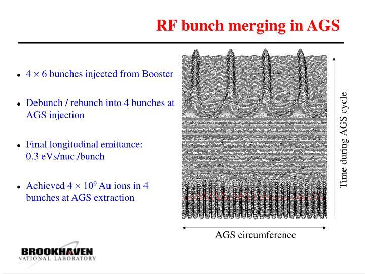 RF bunch merging in AGS