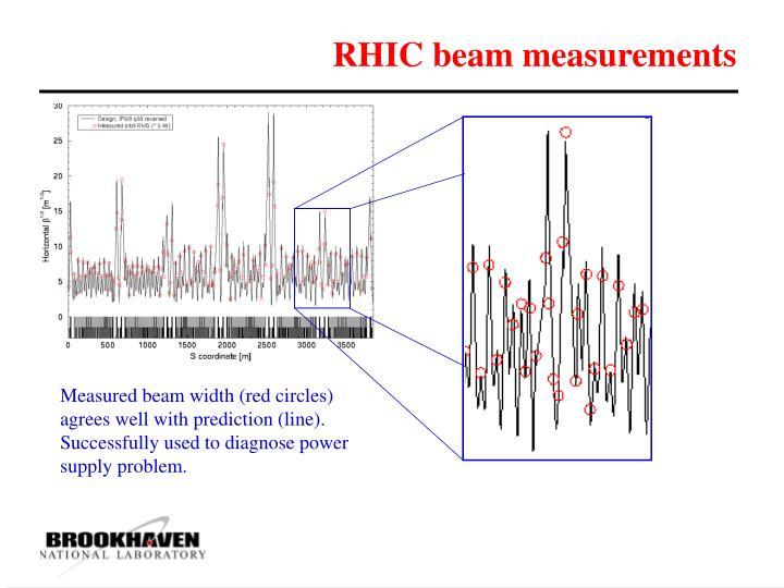 RHIC beam measurements