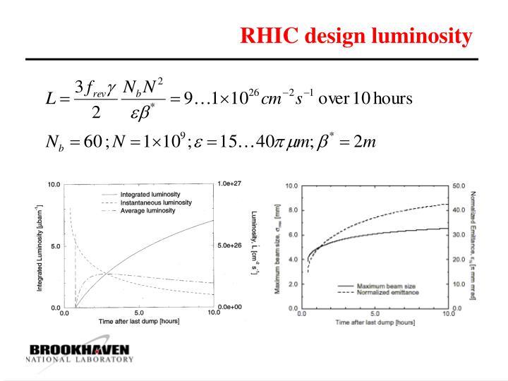 RHIC design luminosity