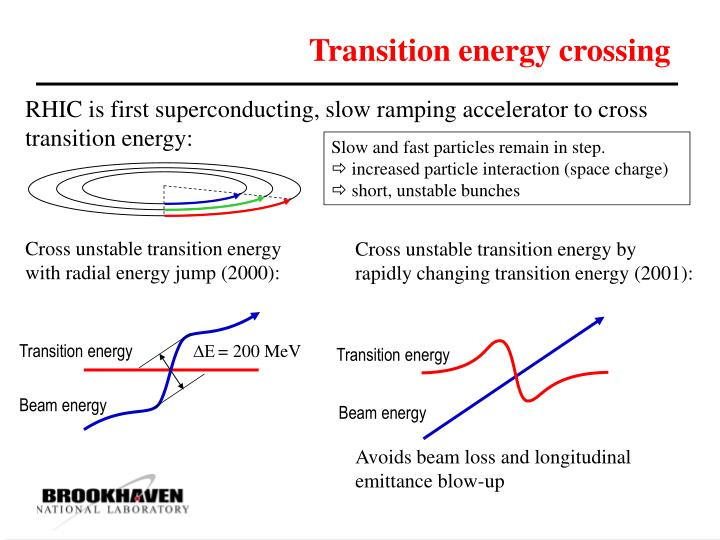 Transition energy crossing