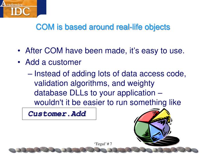 COM is based around real-life objects