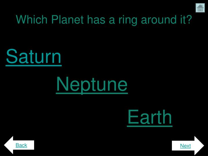Which Planet has a ring around it?