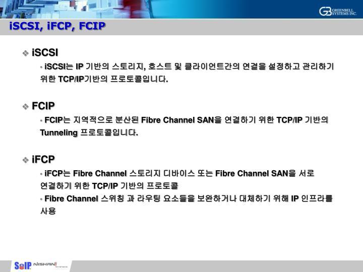 iSCSI, iFCP, FCIP