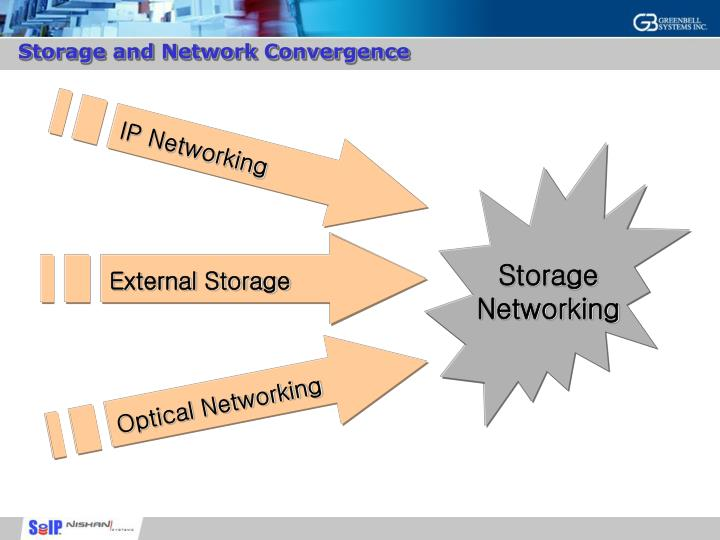 Storage and Network Convergence