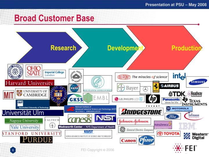 Broad Customer Base