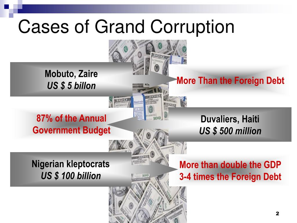 PPT - Business Financial Crime: Bribery and Corruption II