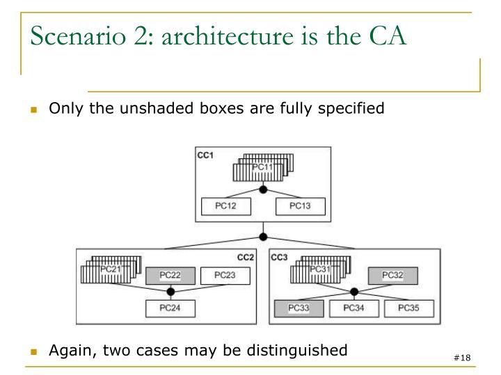 Scenario 2: architecture is the CA