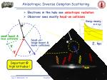 anisotropic inverse compton scattering